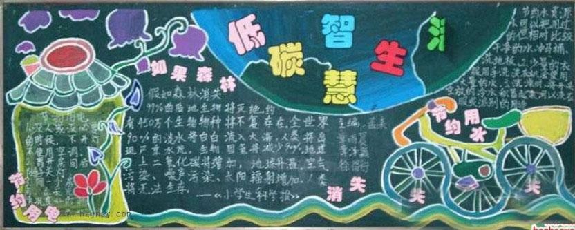 环保的黑板报